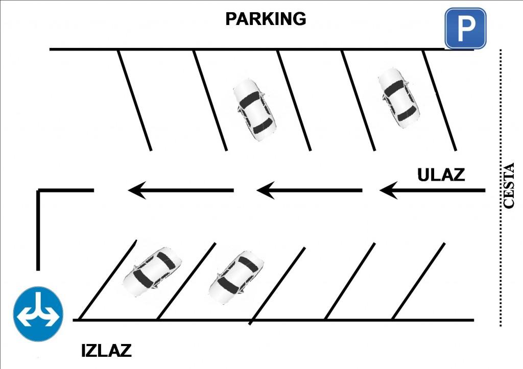 parking groblje