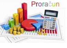 Obrasci financijskih izvještaja Proračuna za 2015. godine