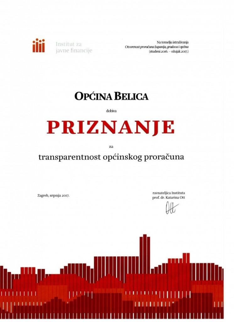 transparentnost priznanje